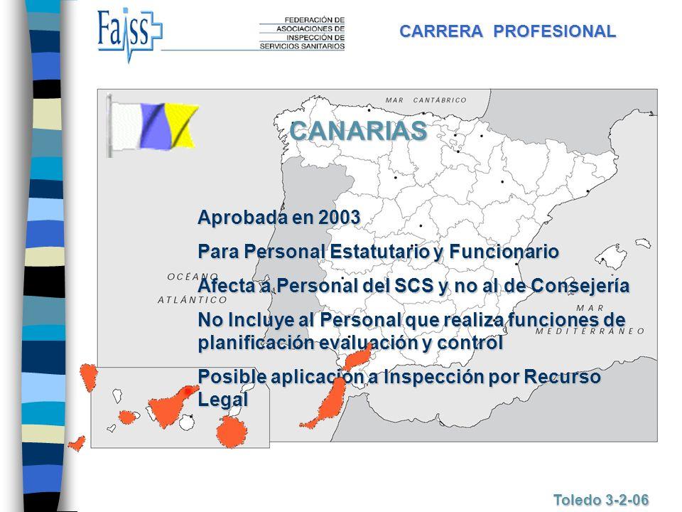 CANARIAS Aprobada en 2003 Para Personal Estatutario y Funcionario