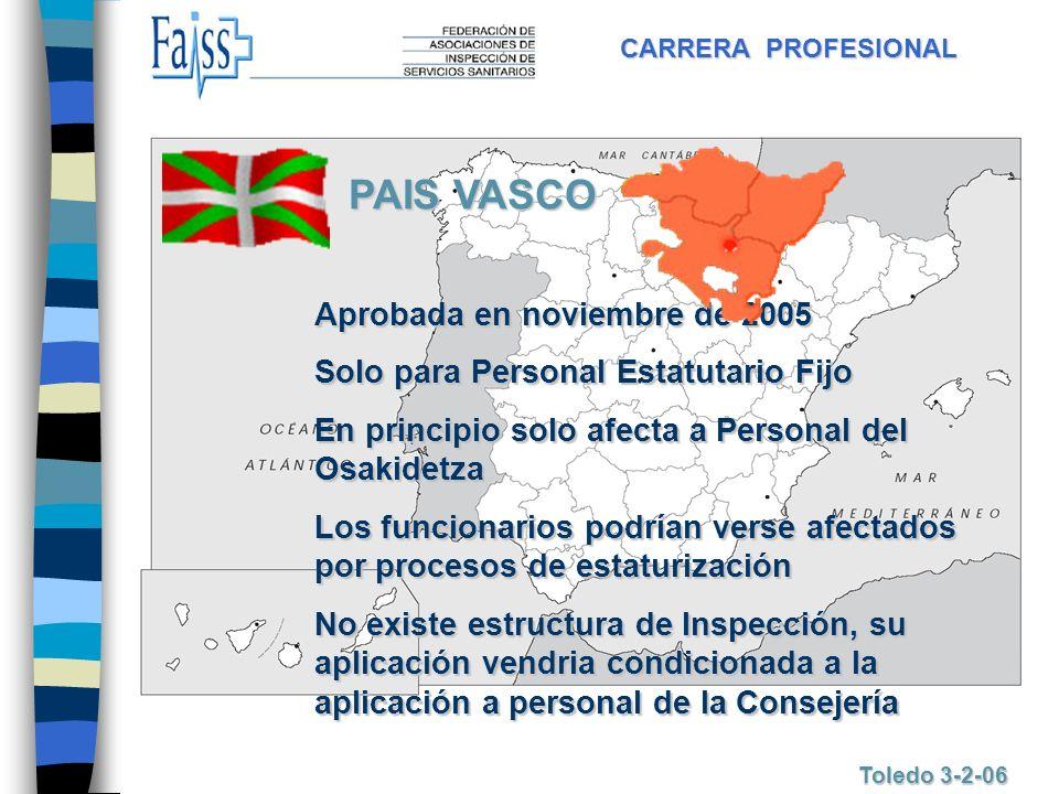PAIS VASCO Aprobada en noviembre de 2005