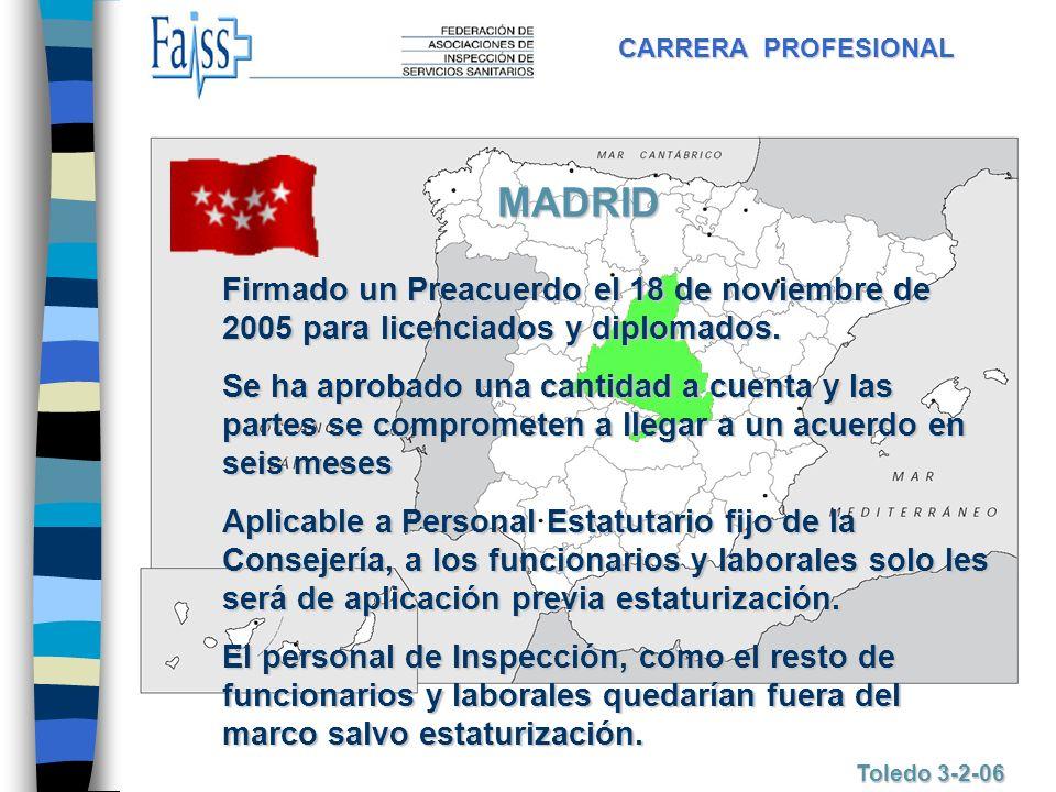 CARRERA PROFESIONAL MADRID. Firmado un Preacuerdo el 18 de noviembre de 2005 para licenciados y diplomados.
