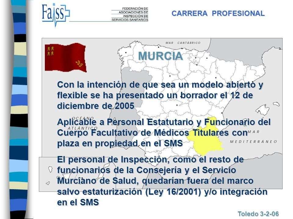 CARRERA PROFESIONAL MURCIA. Con la intención de que sea un modelo abierto y flexible se ha presentado un borrador el 12 de diciembre de 2005.