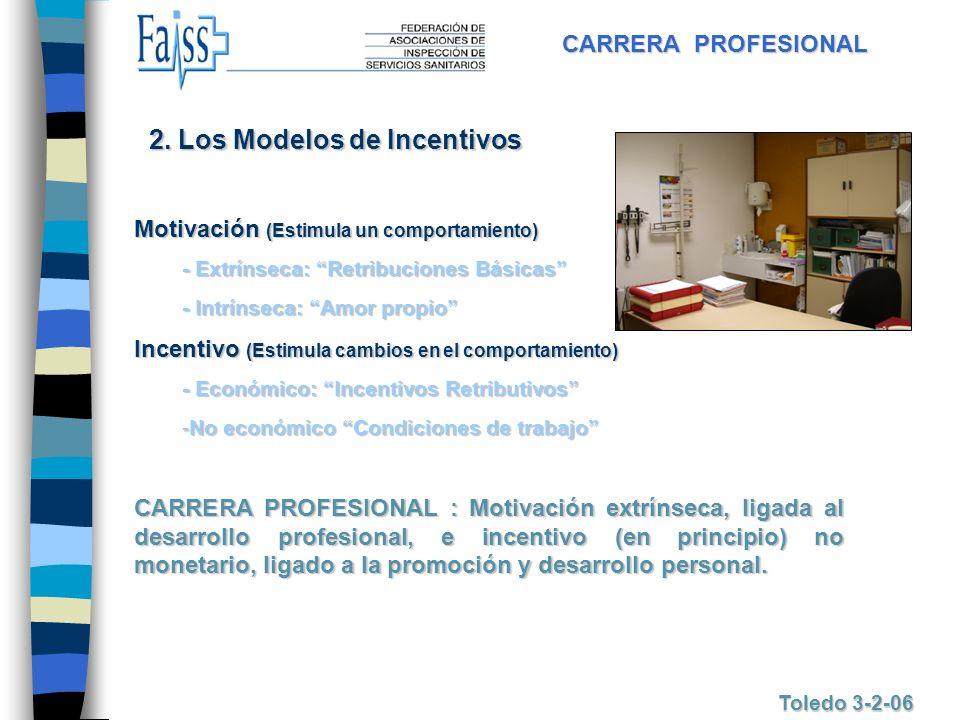 2. Los Modelos de Incentivos