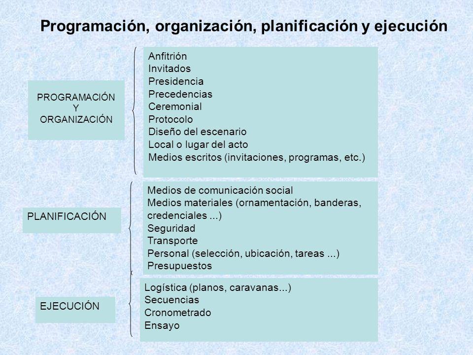 Programación, organización, planificación y ejecución