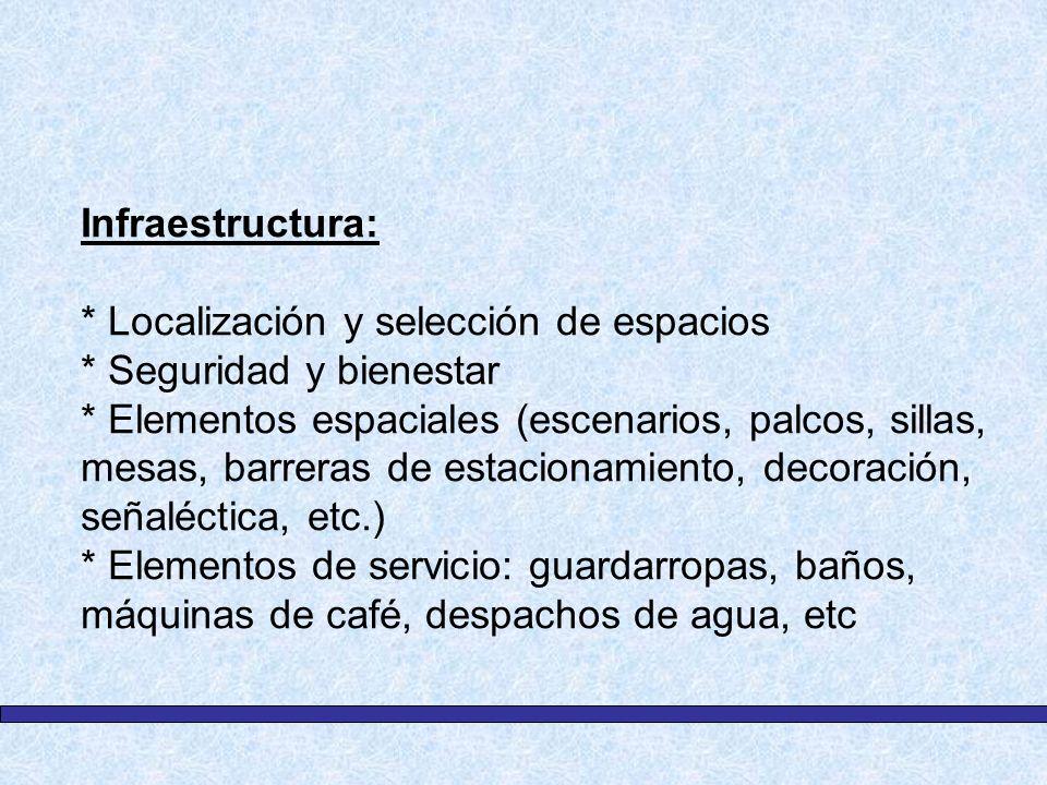 Infraestructura:. Localización y selección de espacios
