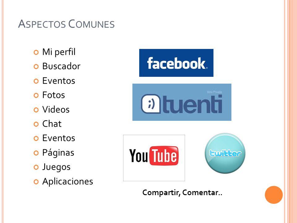 Aspectos Comunes Mi perfil Buscador Eventos Fotos Videos Chat Páginas