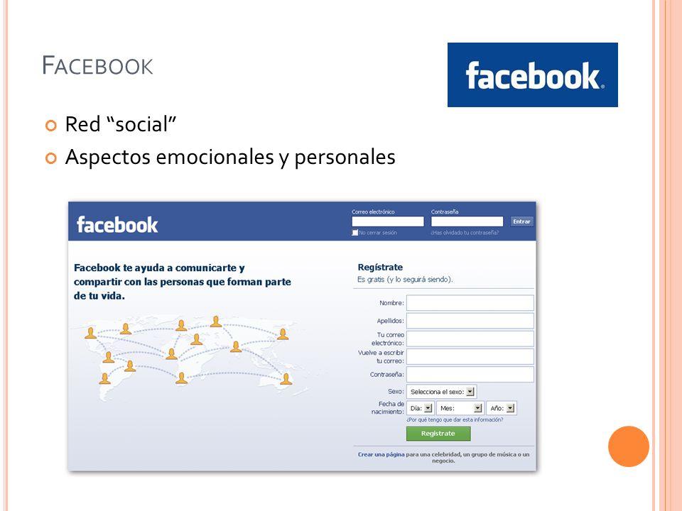 Facebook Red social Aspectos emocionales y personales