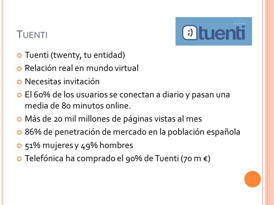 Tuenti Tuenti (twenty, tu entidad) Relación real en mundo virtual