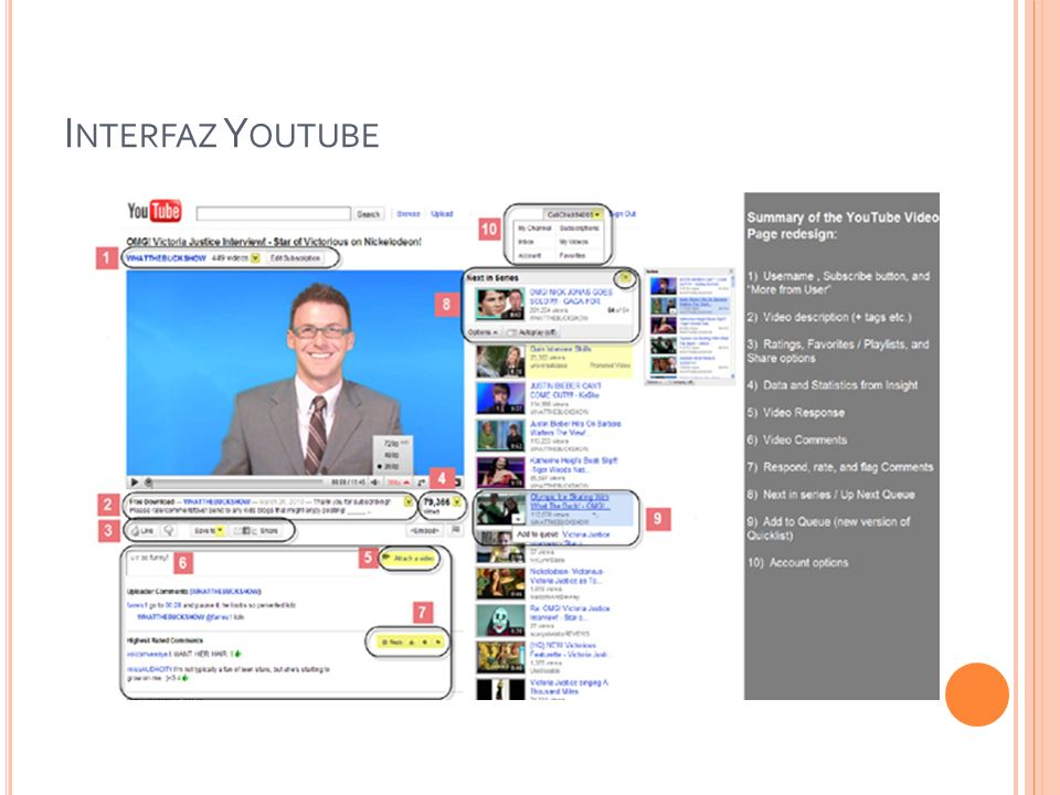 Interfaz Youtube