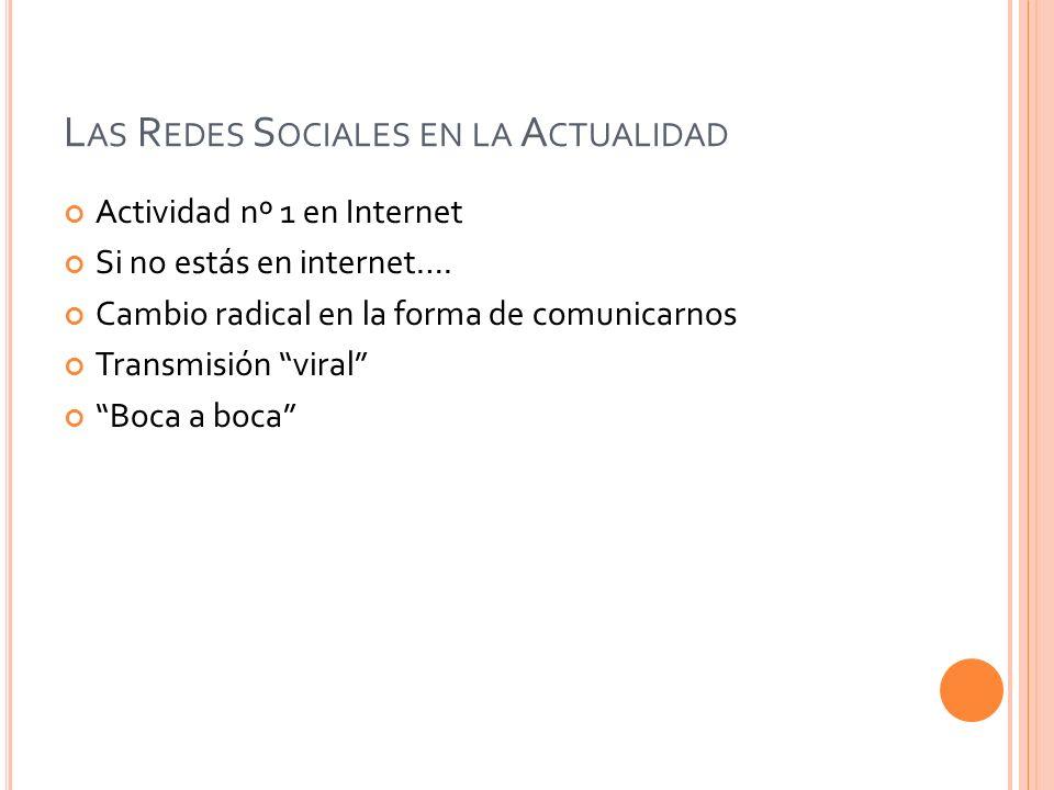 Las Redes Sociales en la Actualidad