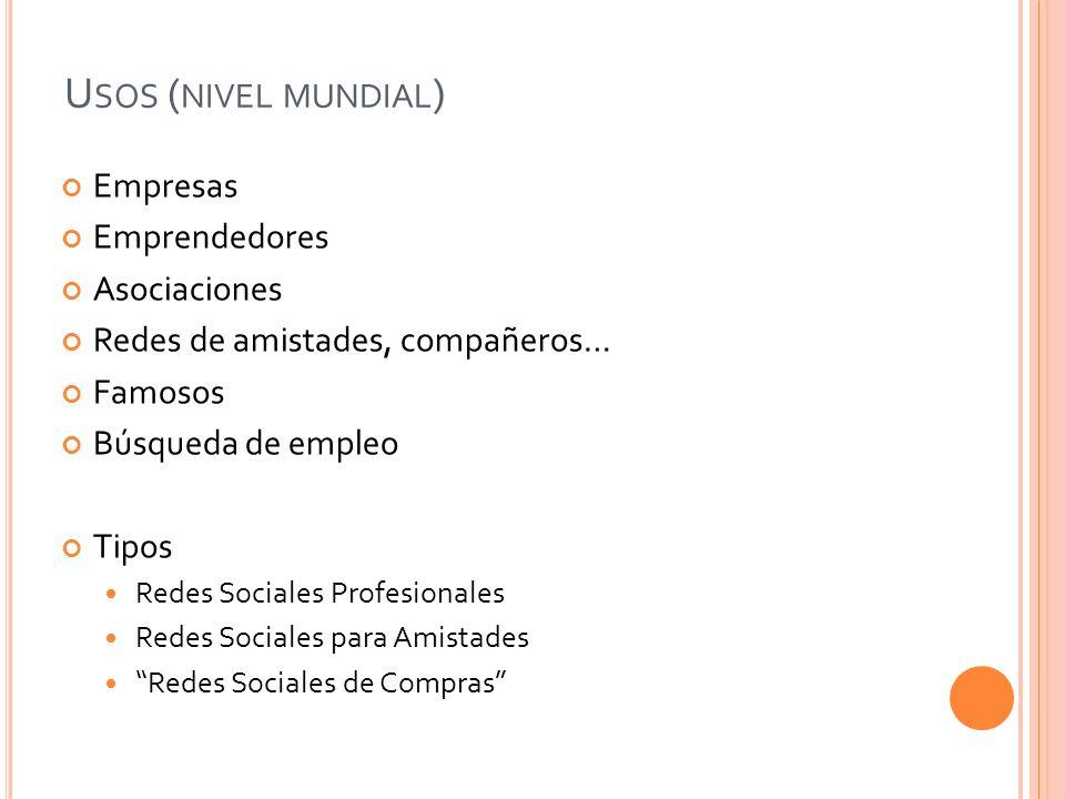 Usos (nivel mundial) Empresas Emprendedores Asociaciones