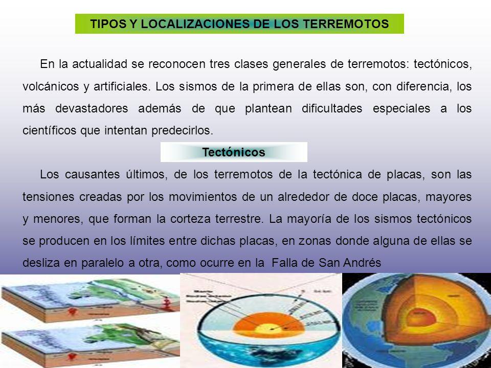 TIPOS Y LOCALIZACIONES DE LOS TERREMOTOS