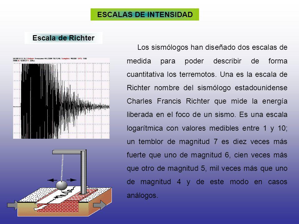 ESCALAS DE INTENSIDAD Escala de Richter.