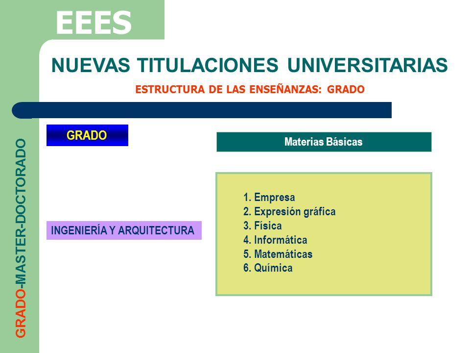 NUEVAS TITULACIONES UNIVERSITARIAS ESTRUCTURA DE LAS ENSEÑANZAS: GRADO
