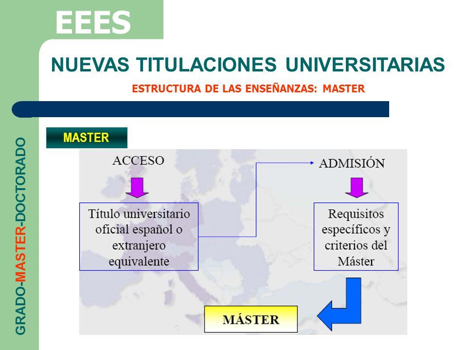 EEES NUEVAS TITULACIONES UNIVERSITARIAS MASTER GRADO-MASTER-DOCTORADO