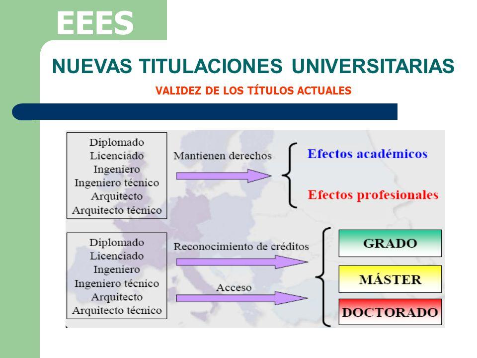 NUEVAS TITULACIONES UNIVERSITARIAS VALIDEZ DE LOS TÍTULOS ACTUALES