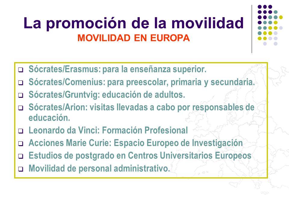La promoción de la movilidad MOVILIDAD EN EUROPA
