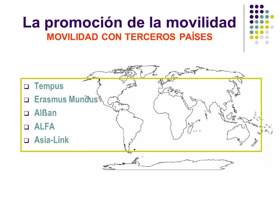 La promoción de la movilidad MOVILIDAD CON TERCEROS PAÍSES