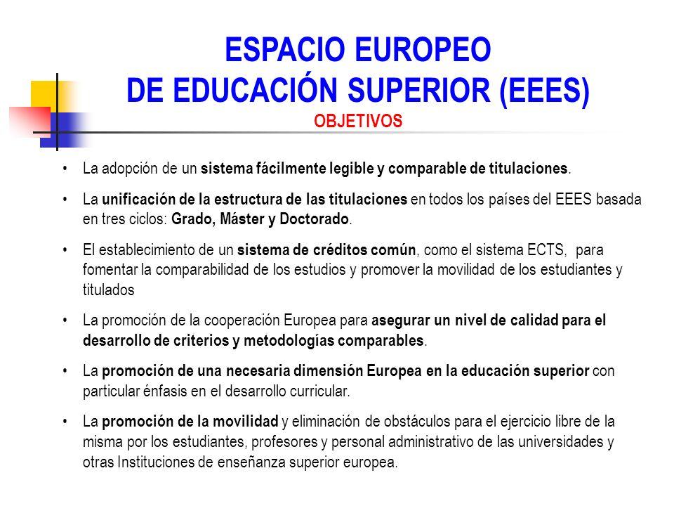 DE EDUCACIÓN SUPERIOR (EEES)