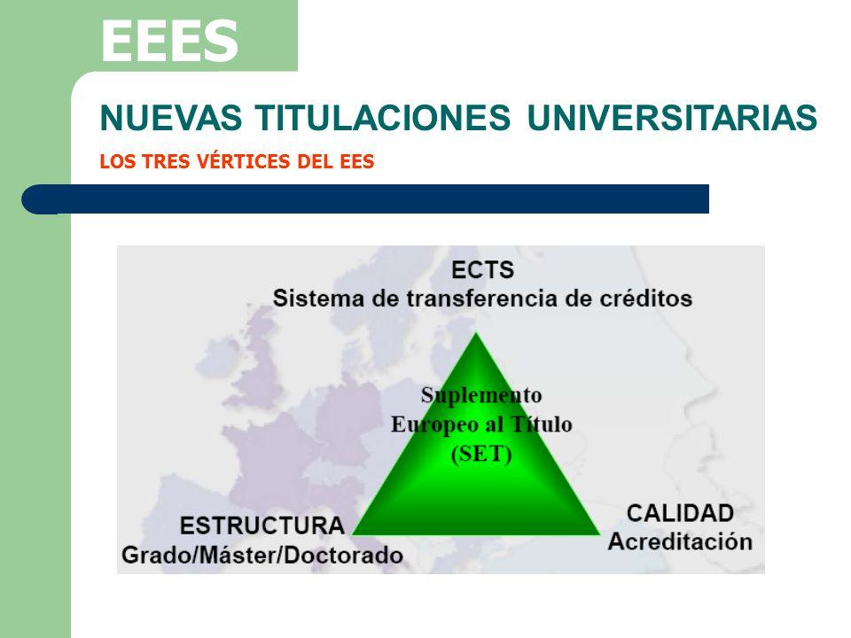EEES NUEVAS TITULACIONES UNIVERSITARIAS LOS TRES VÉRTICES DEL EES