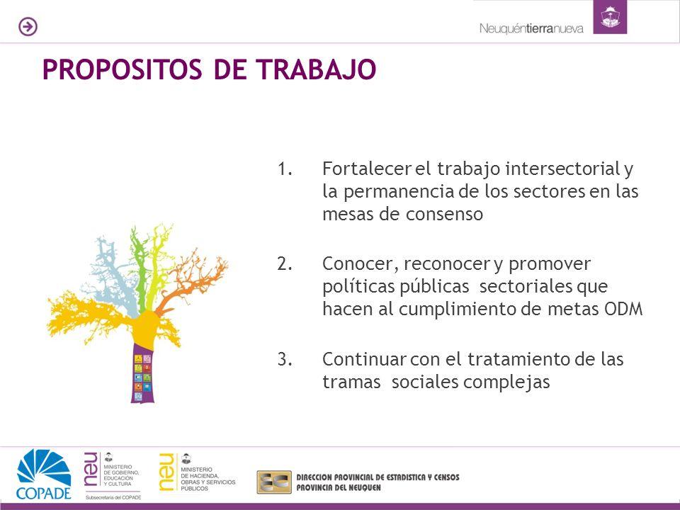PROPOSITOS DE TRABAJO Fortalecer el trabajo intersectorial y la permanencia de los sectores en las mesas de consenso.