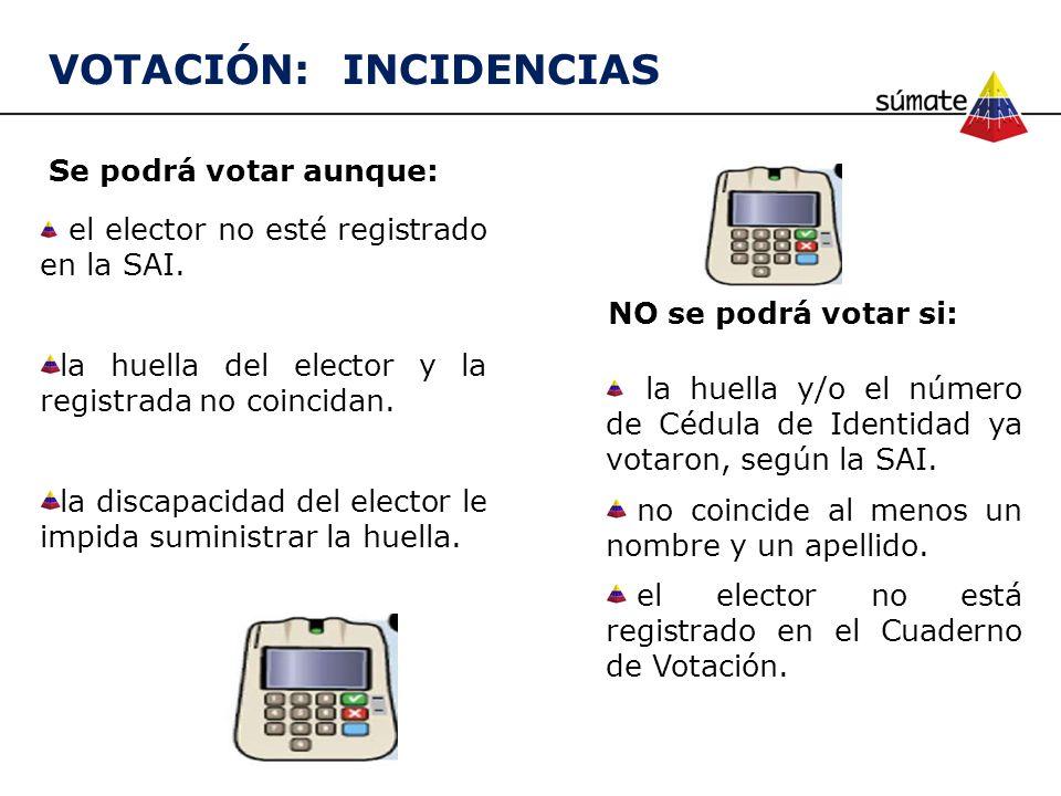 VOTACIÓN: INCIDENCIAS
