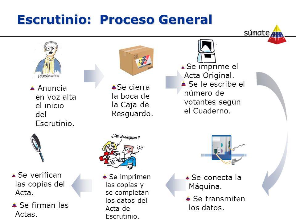 Escrutinio: Proceso General