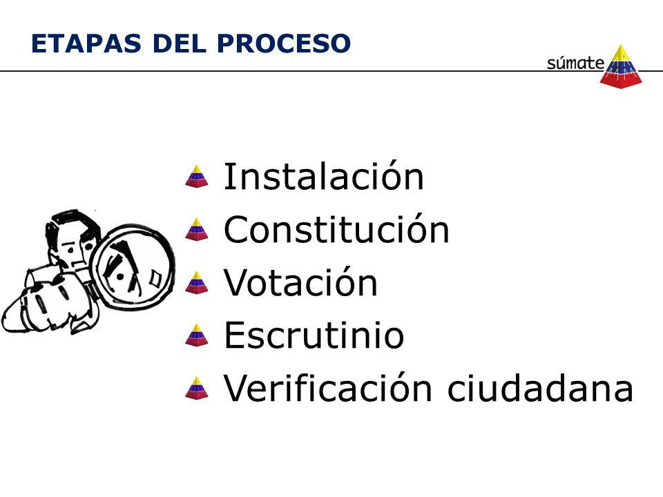 Instalación Constitución Votación Escrutinio Verificación ciudadana