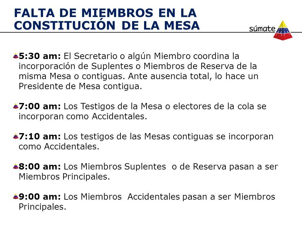FALTA DE MIEMBROS EN LA CONSTITUCIÓN DE LA MESA