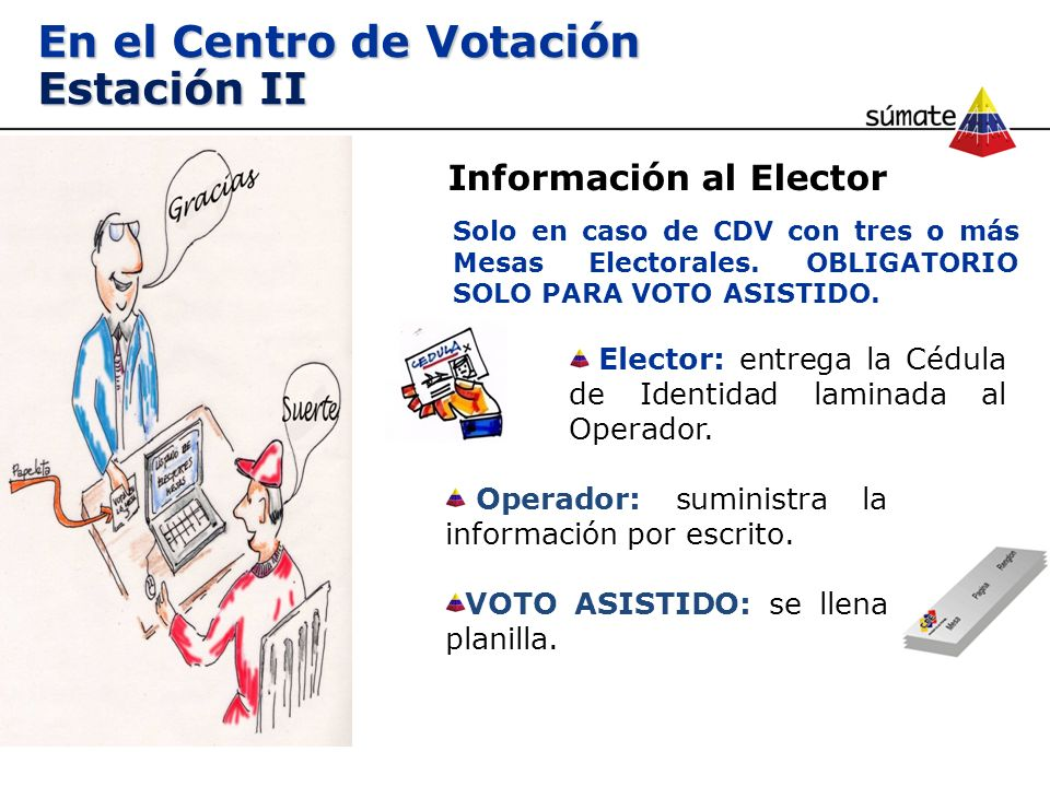 En el Centro de Votación Estación II