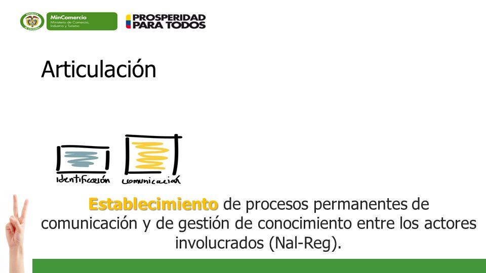 Articulación Establecimiento de procesos permanentes de comunicación y de gestión de conocimiento entre los actores involucrados (Nal-Reg).
