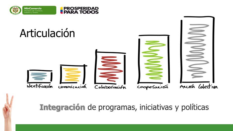 Integración de programas, iniciativas y políticas
