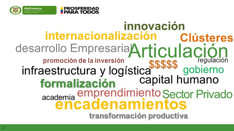 Articulación encadenamientos innovación internacionalización Clústeres