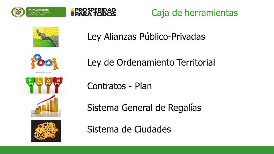 Ley Alianzas Público-Privadas