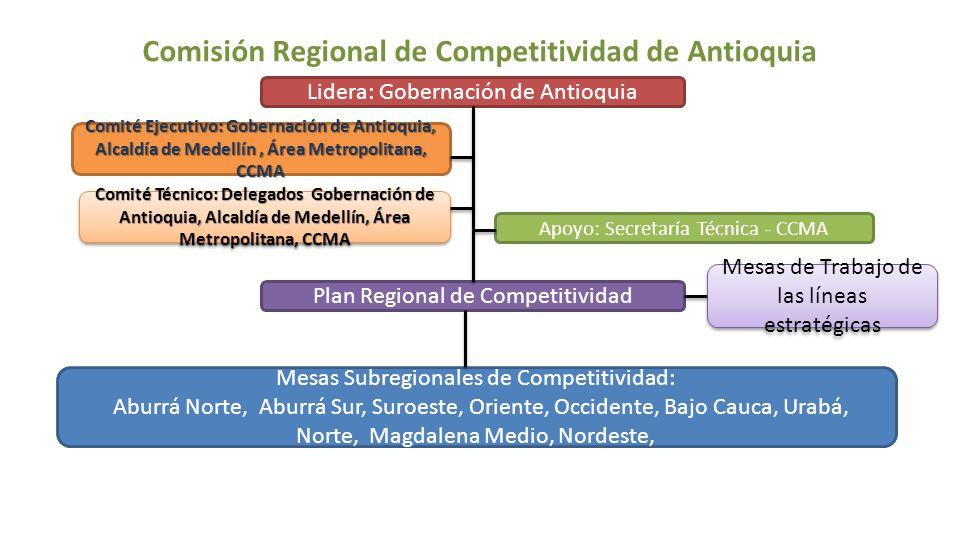 Comisión Regional de Competitividad de Antioquia