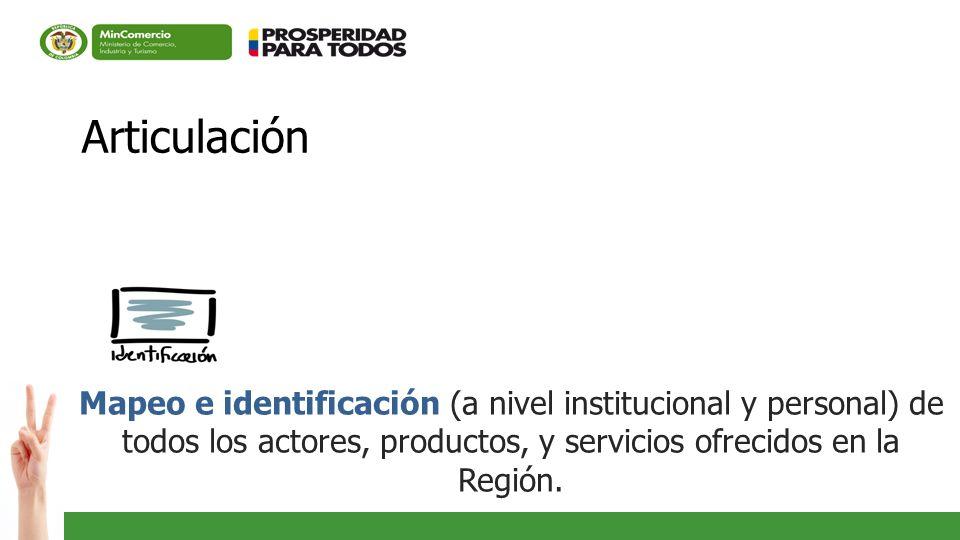 Articulación Mapeo e identificación (a nivel institucional y personal) de todos los actores, productos, y servicios ofrecidos en la Región.