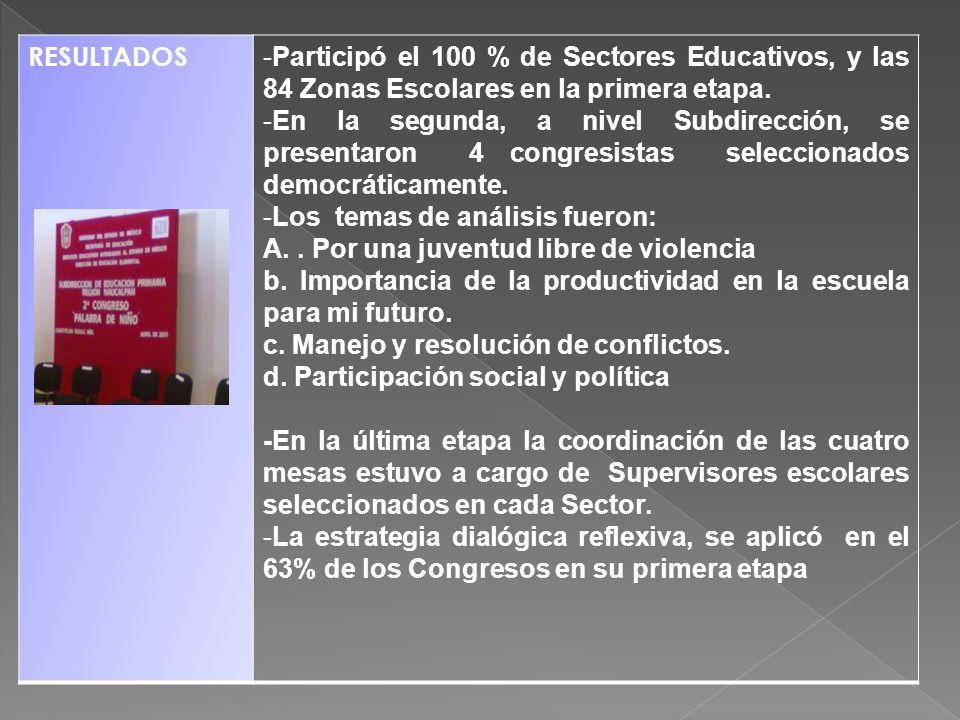 RESULTADOS Participó el 100 % de Sectores Educativos, y las 84 Zonas Escolares en la primera etapa.