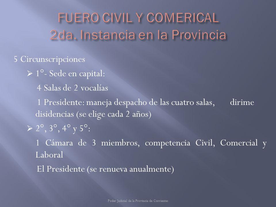 FUERO CIVIL Y COMERICAL 2da. Instancia en la Provincia