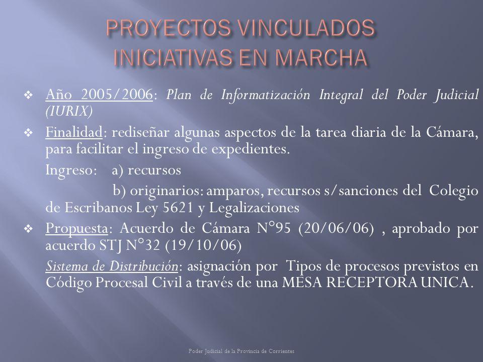 PROYECTOS VINCULADOS INICIATIVAS EN MARCHA
