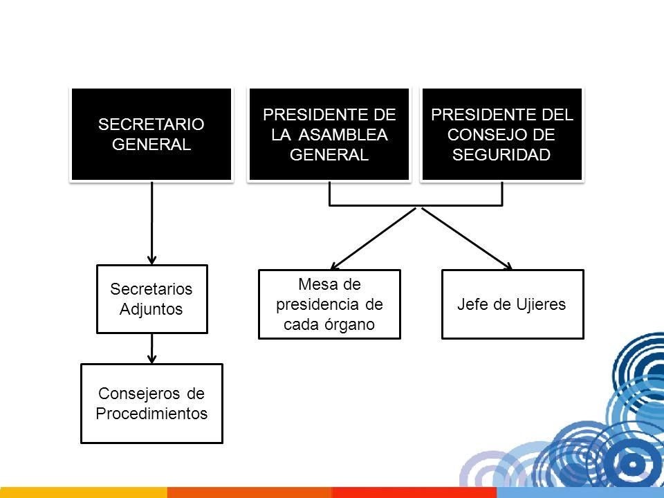 PRESIDENTE DE LA ASAMBLEA GENERAL PRESIDENTE DEL CONSEJO DE SEGURIDAD