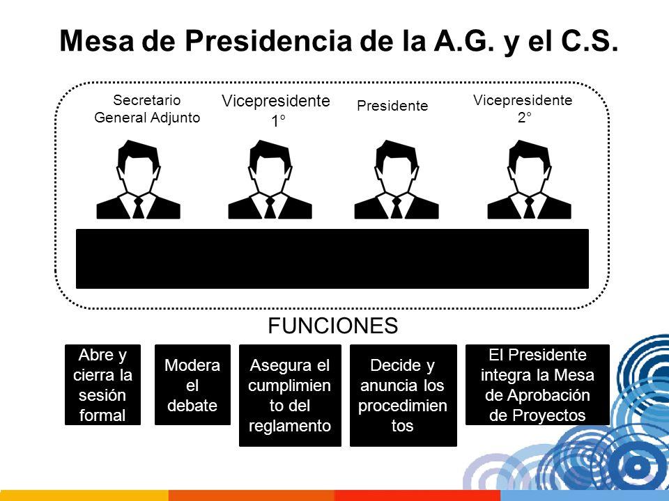 Mesa de Presidencia de la A.G. y el C.S.