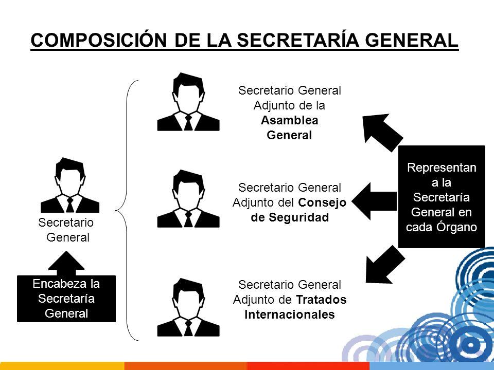 COMPOSICIÓN DE LA SECRETARÍA GENERAL