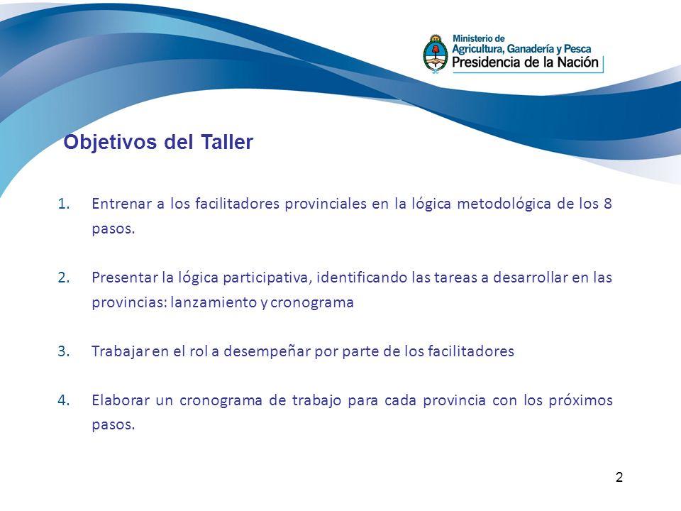 Objetivos del Taller Entrenar a los facilitadores provinciales en la lógica metodológica de los 8 pasos.
