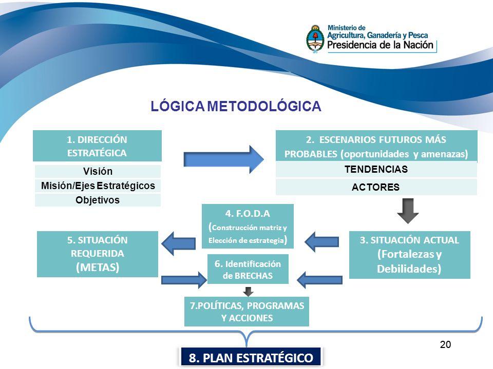 LÓGICA METODOLÓGICA LÓGICA METODOLÓGICA LÓGICA METODOLÓGICA