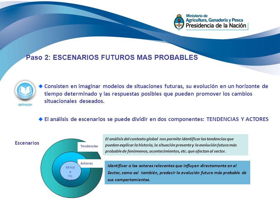 Paso 2: ESCENARIOS FUTUROS MAS PROBABLES