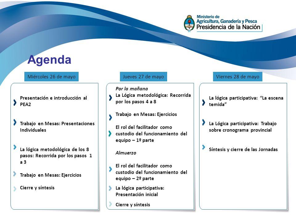 Agenda Miércoles 26 de mayo Jueves 27 de mayo Viernes 28 de mayo