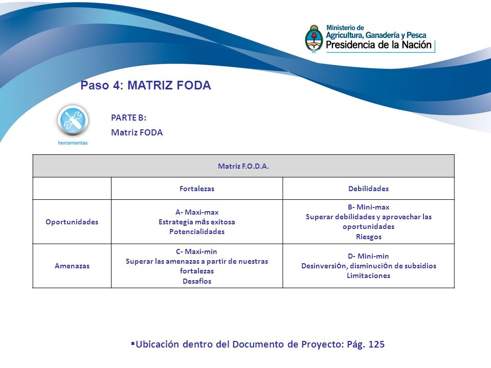 Paso 4: MATRIZ FODA PARTE B: Matriz FODA. Matriz F.O.D.A. Fortalezas. Debilidades. Oportunidades.