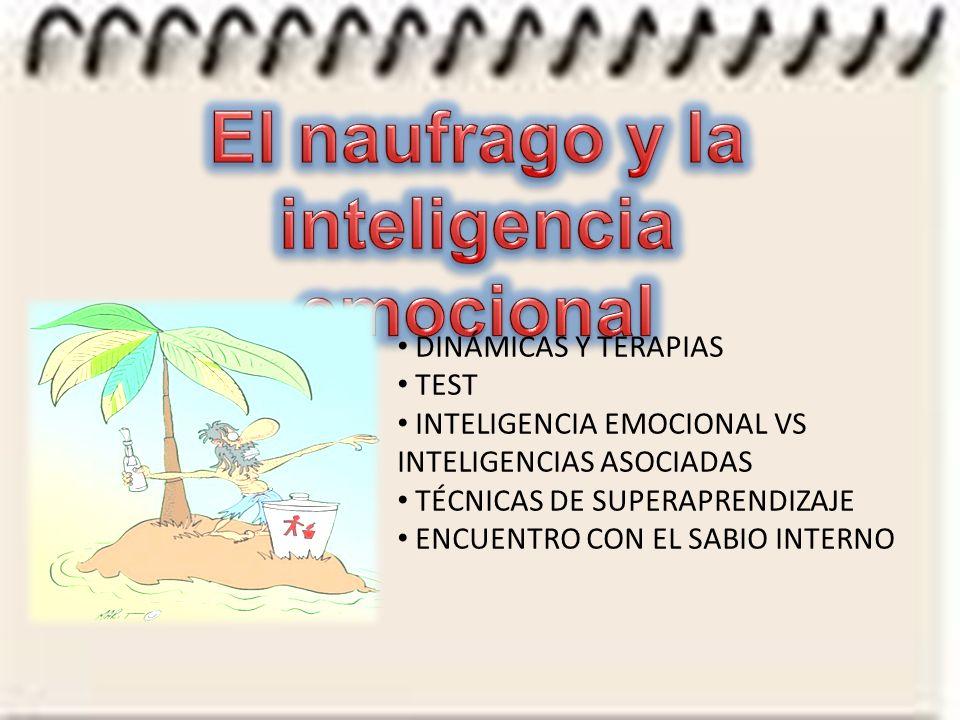 El naufrago y la inteligencia emocional