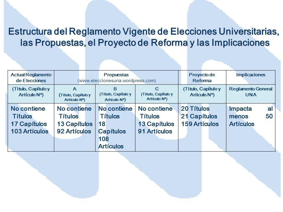Estructura del Reglamento Vigente de Elecciones Universitarias,