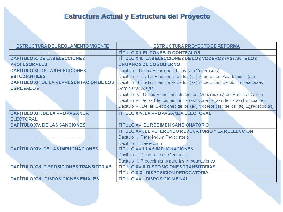 ESTRUCTURA DEL REGLAMENTO VIGENTE ESTRUCTURA PROYECTO DE REFORMA