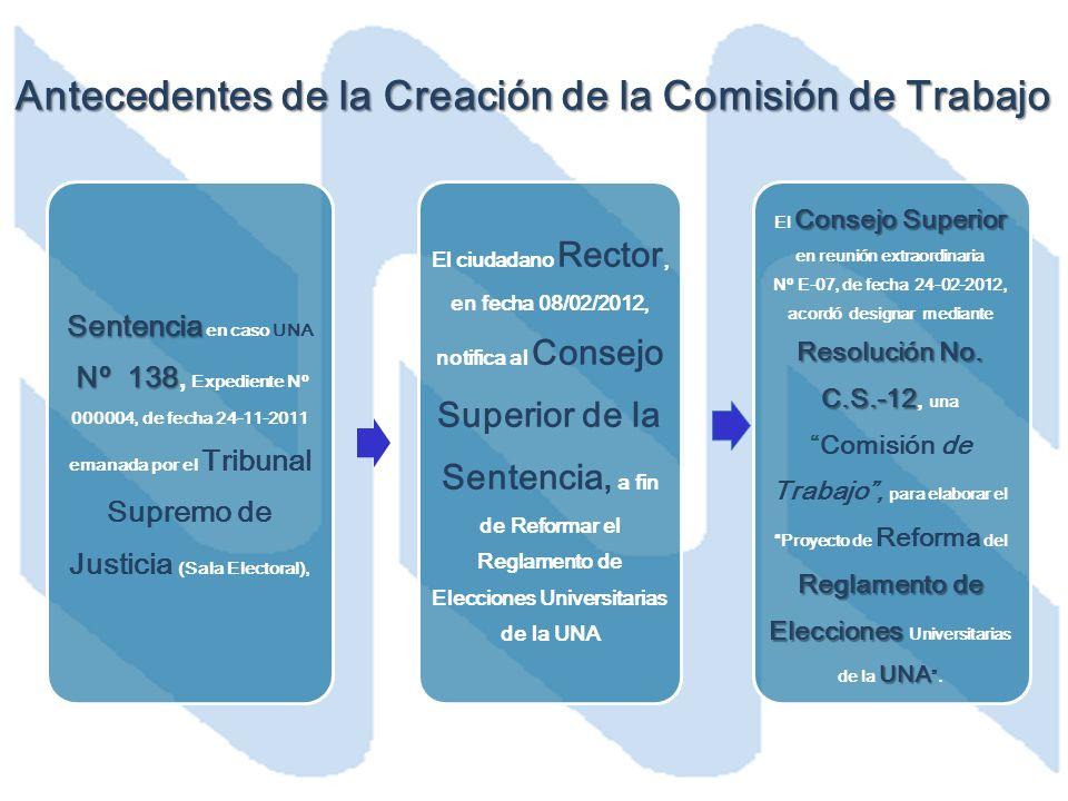 Antecedentes de la Creación de la Comisión de Trabajo