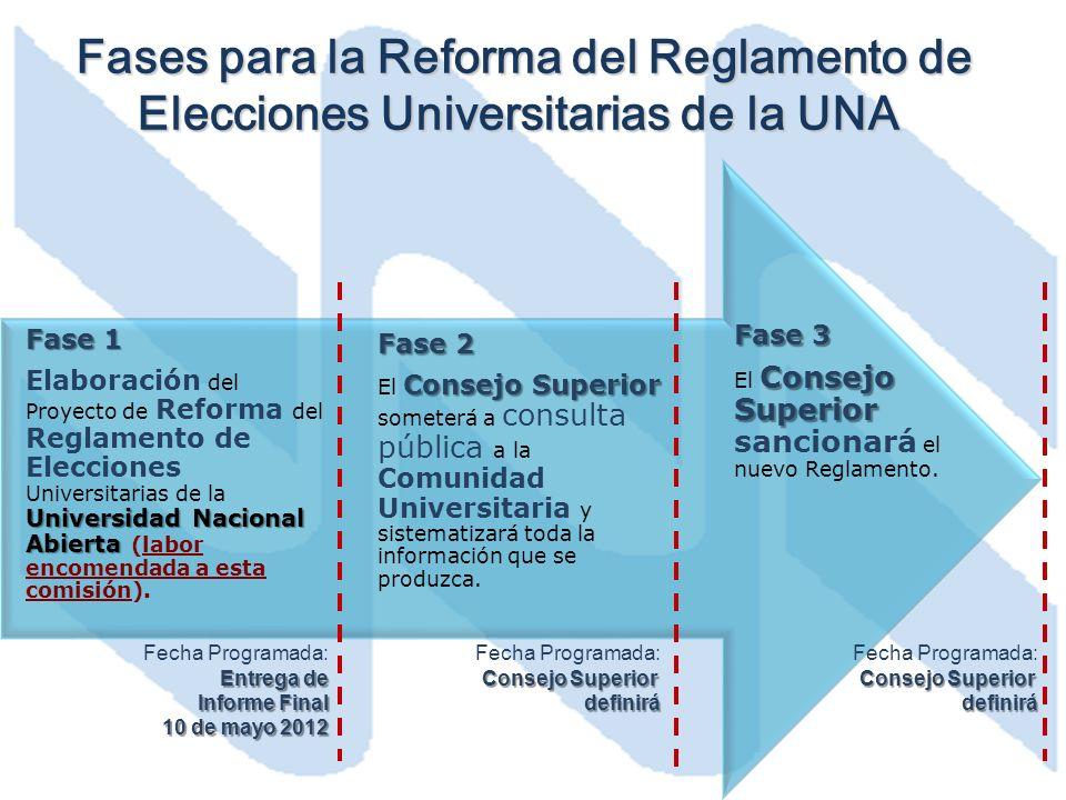 Fases para la Reforma del Reglamento de Elecciones Universitarias de la UNA
